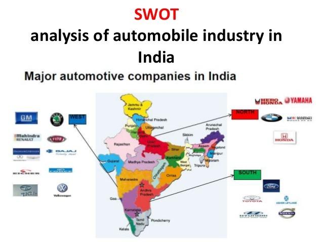 AUTOMOTIVES INDIA