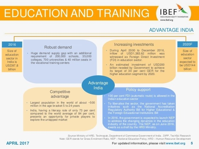 Education and Traning