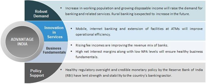 India's digital lending stood
